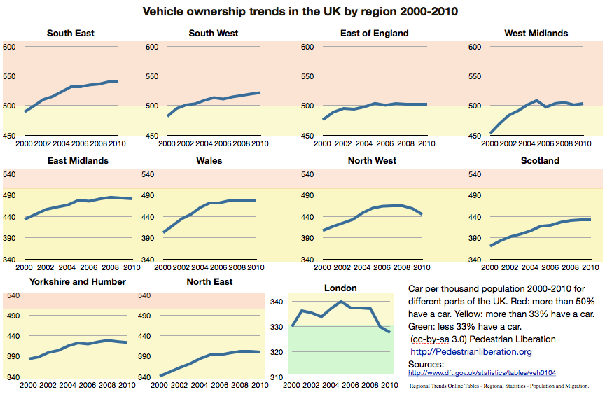 how to change car ownership nz